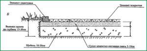 Дорожка на цементно-песчаной смеси